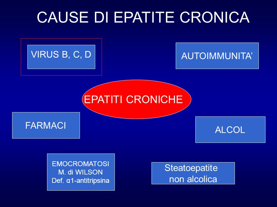 CAUSE DI EPATITE CRONICA