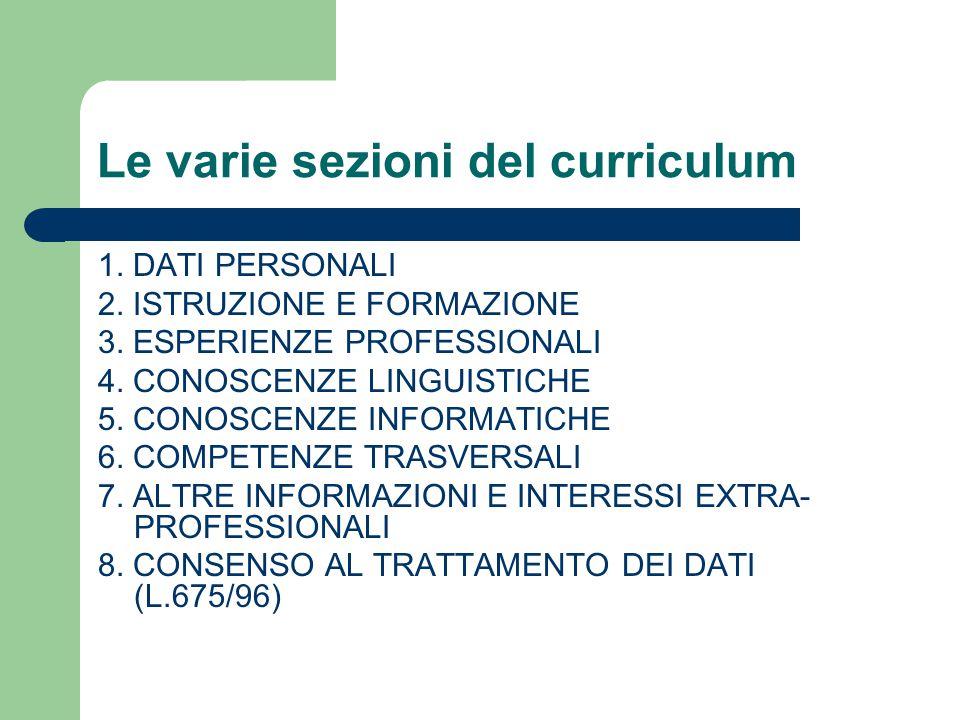 Le varie sezioni del curriculum