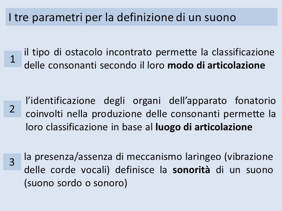 I tre parametri per la definizione di un suono