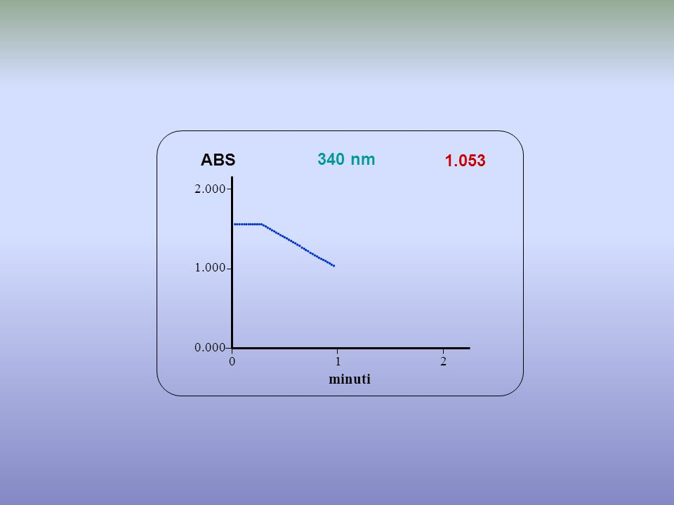                               ABS 340 nm