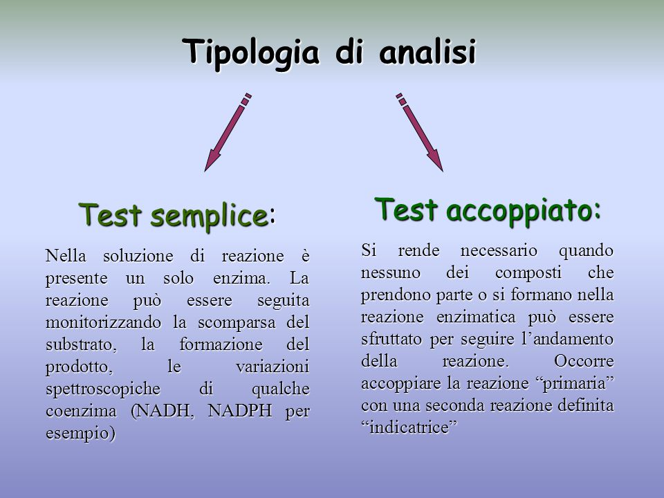 Tipologia di analisi Test accoppiato: Test semplice: