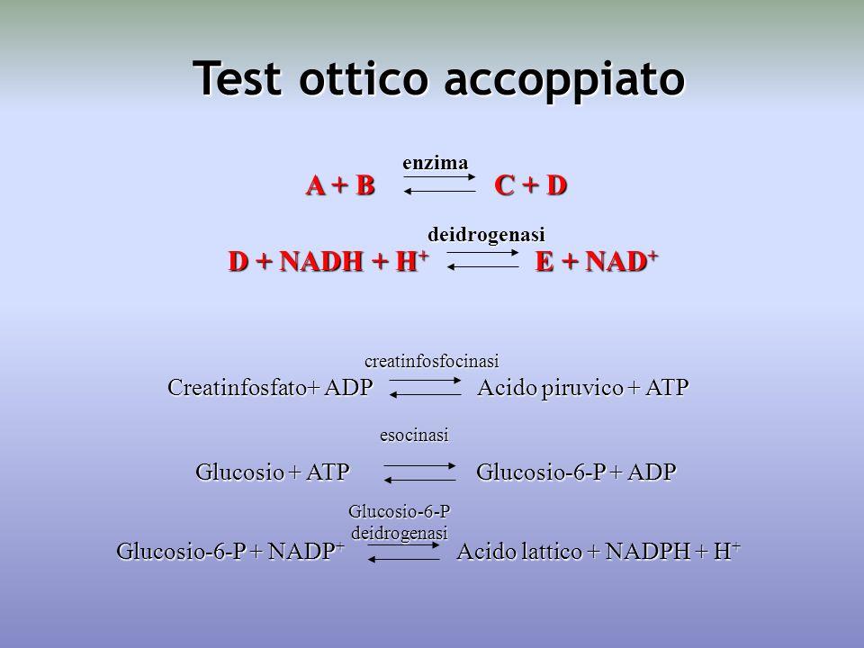 Test ottico accoppiato