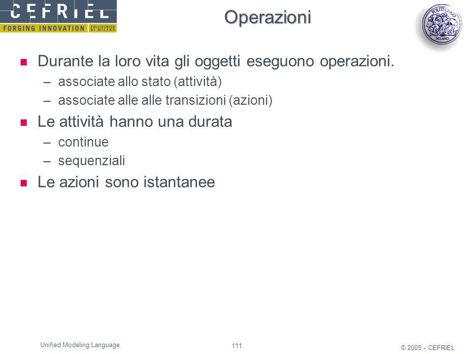 Operazioni Durante la loro vita gli oggetti eseguono operazioni.