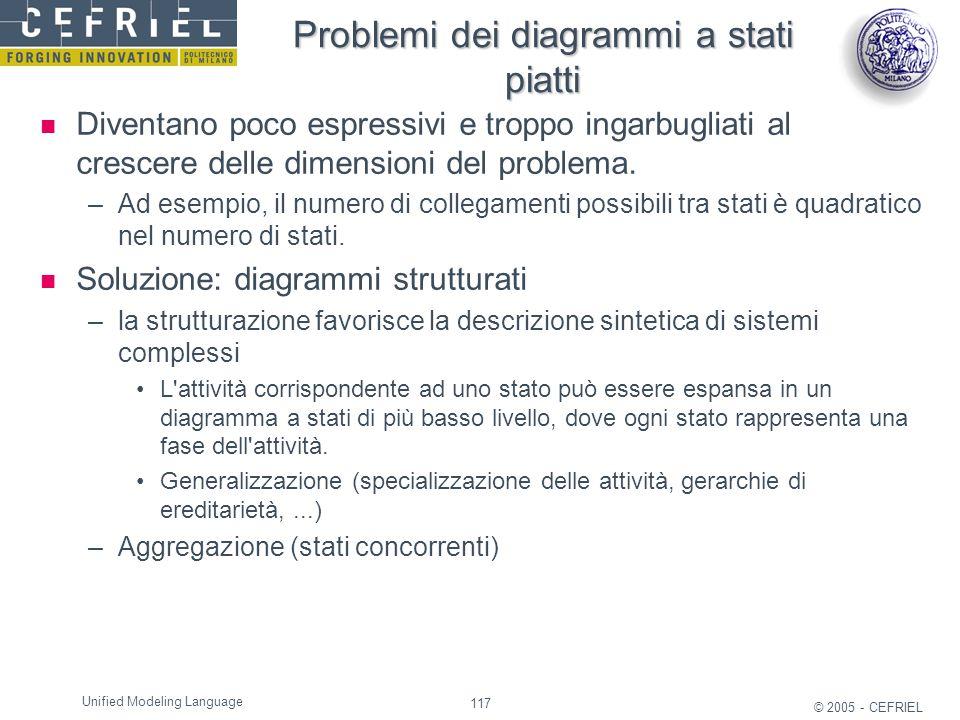 Problemi dei diagrammi a stati piatti