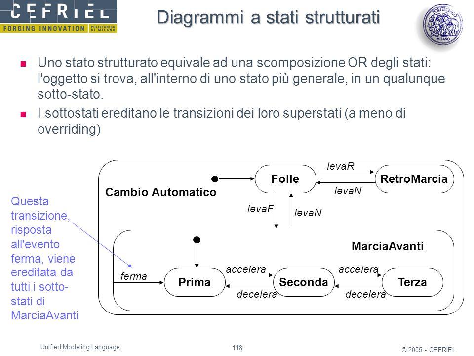 Diagrammi a stati strutturati