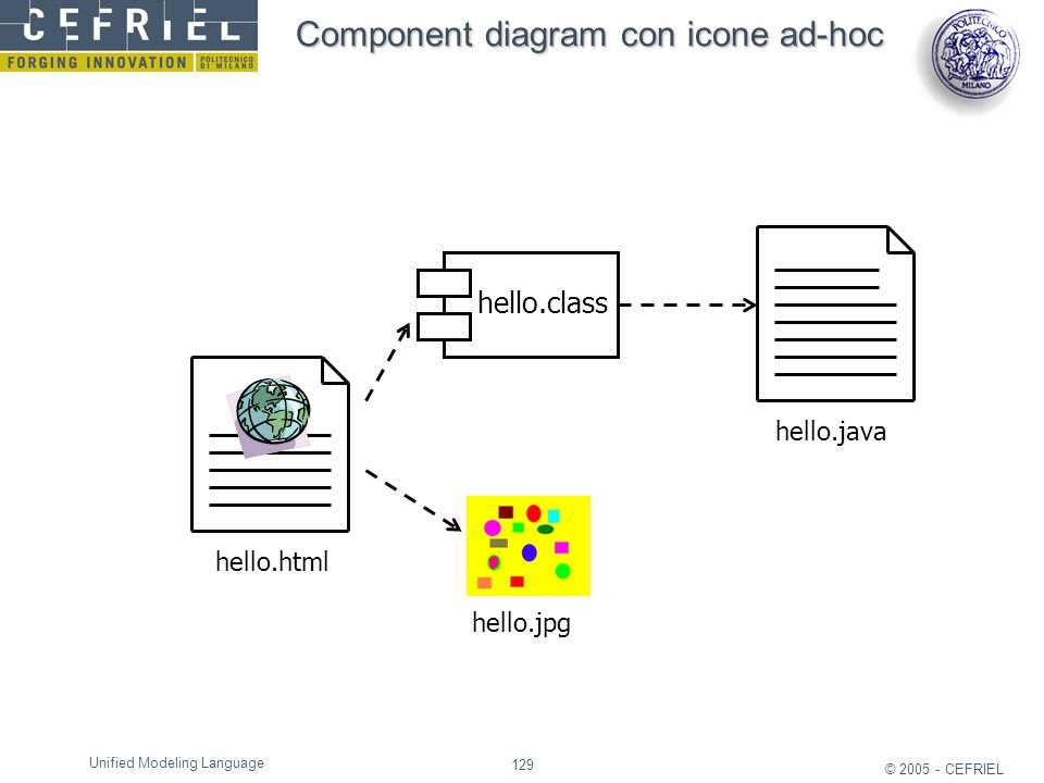 Component diagram con icone ad-hoc