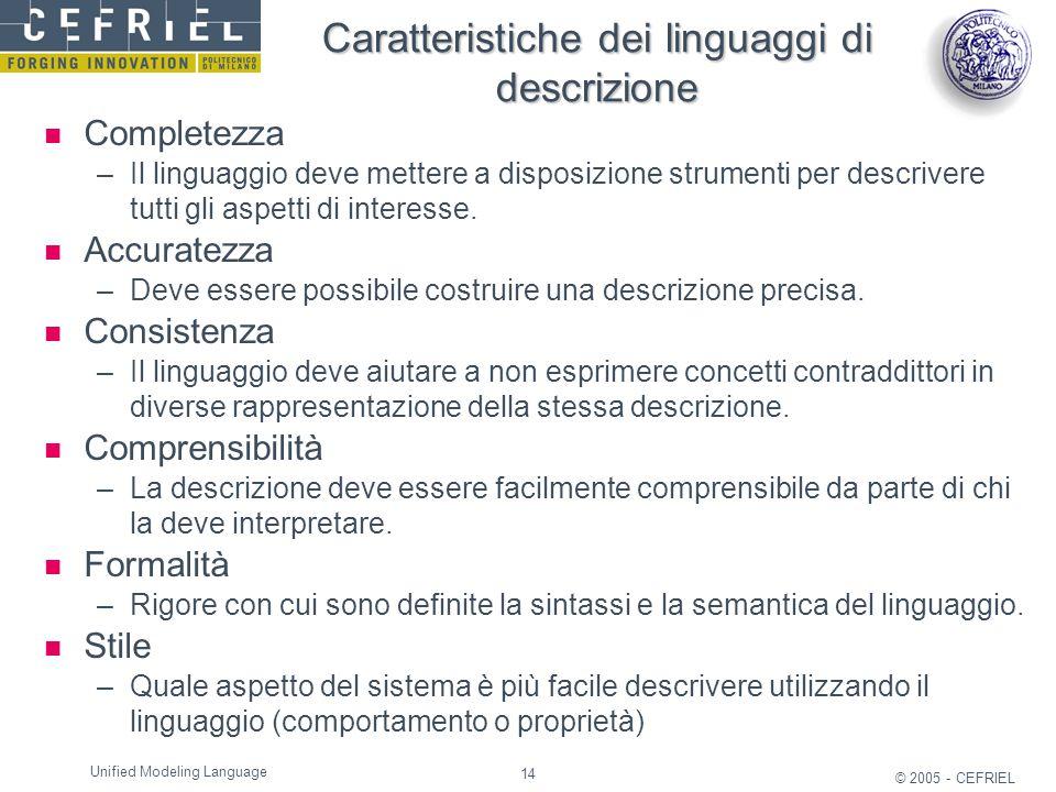Caratteristiche dei linguaggi di descrizione
