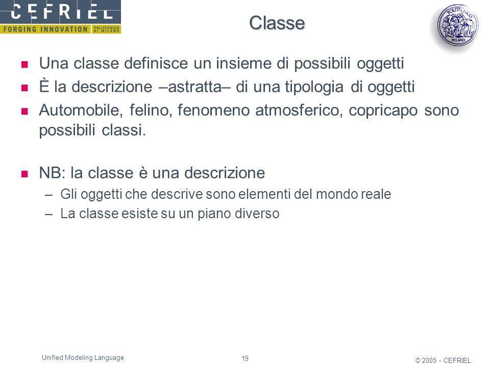 Classe Una classe definisce un insieme di possibili oggetti