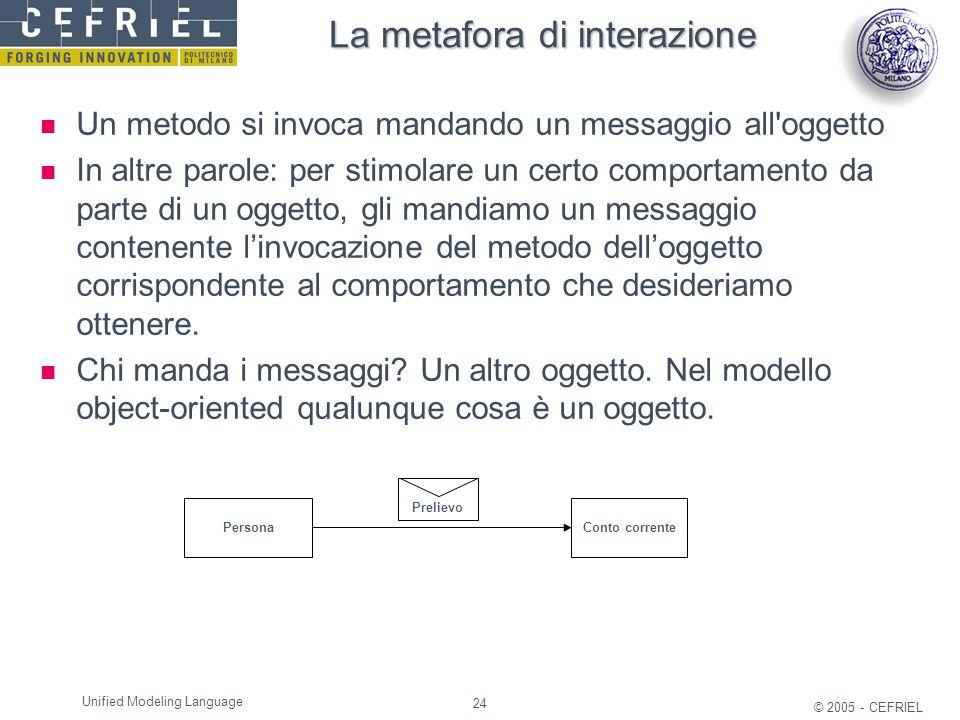 La metafora di interazione