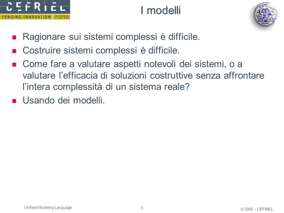 I modelli Ragionare sui sistemi complessi è difficile.