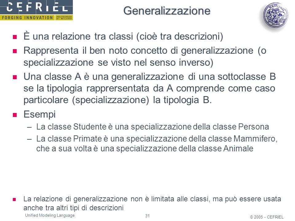 Generalizzazione È una relazione tra classi (cioè tra descrizioni)