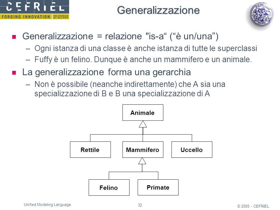 Generalizzazione Generalizzazione = relazione is-a ( è un/una )