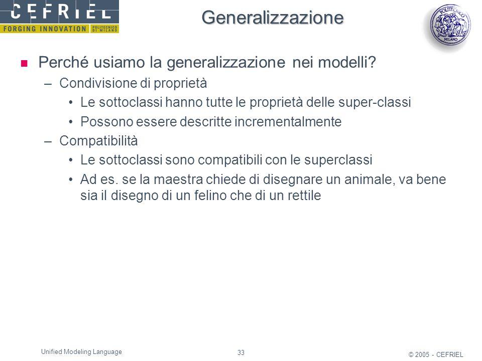 Generalizzazione Perché usiamo la generalizzazione nei modelli