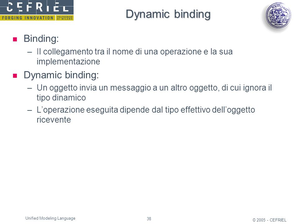 Dynamic binding Binding: Dynamic binding: