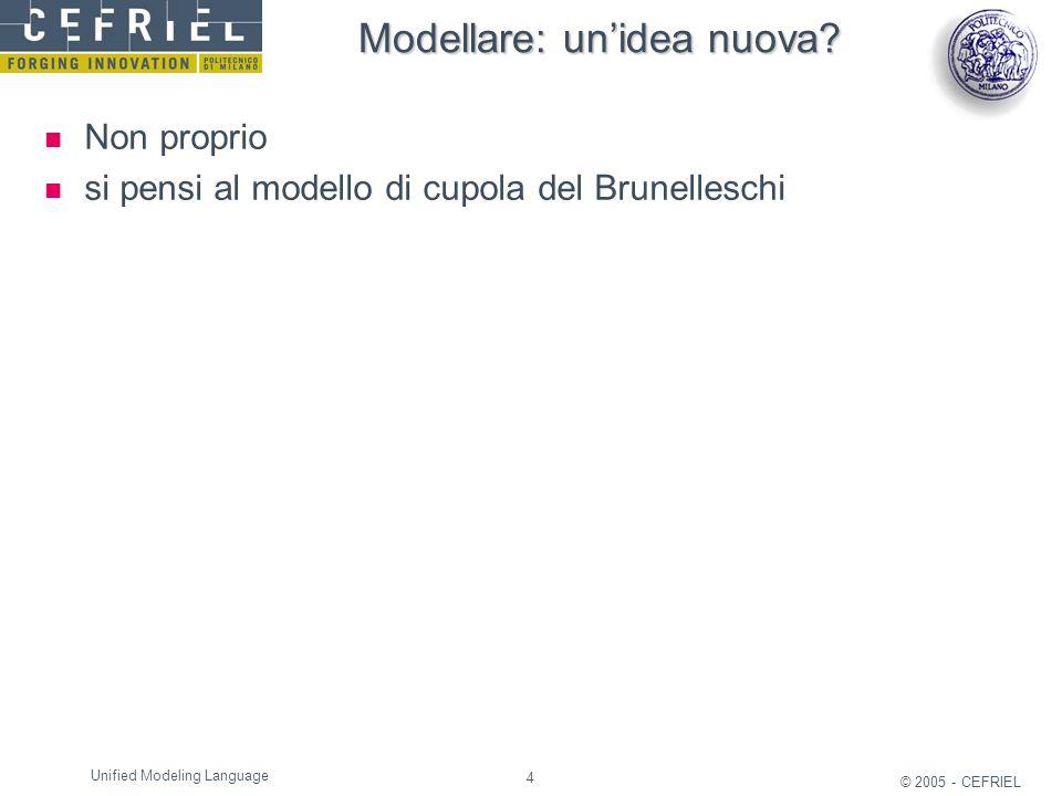 Modellare: un'idea nuova