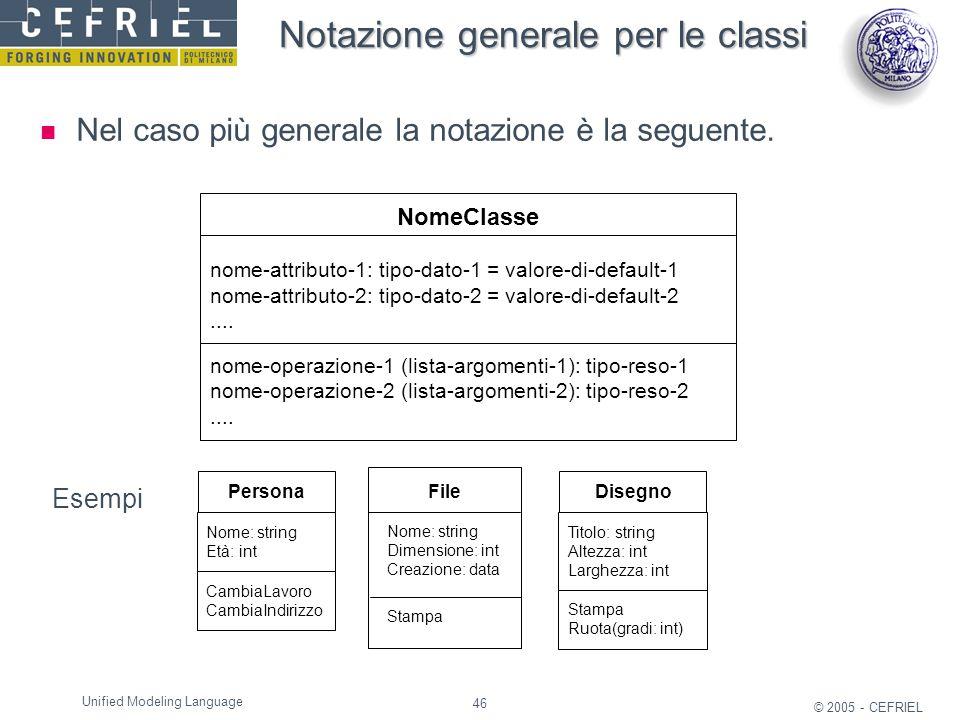 Notazione generale per le classi