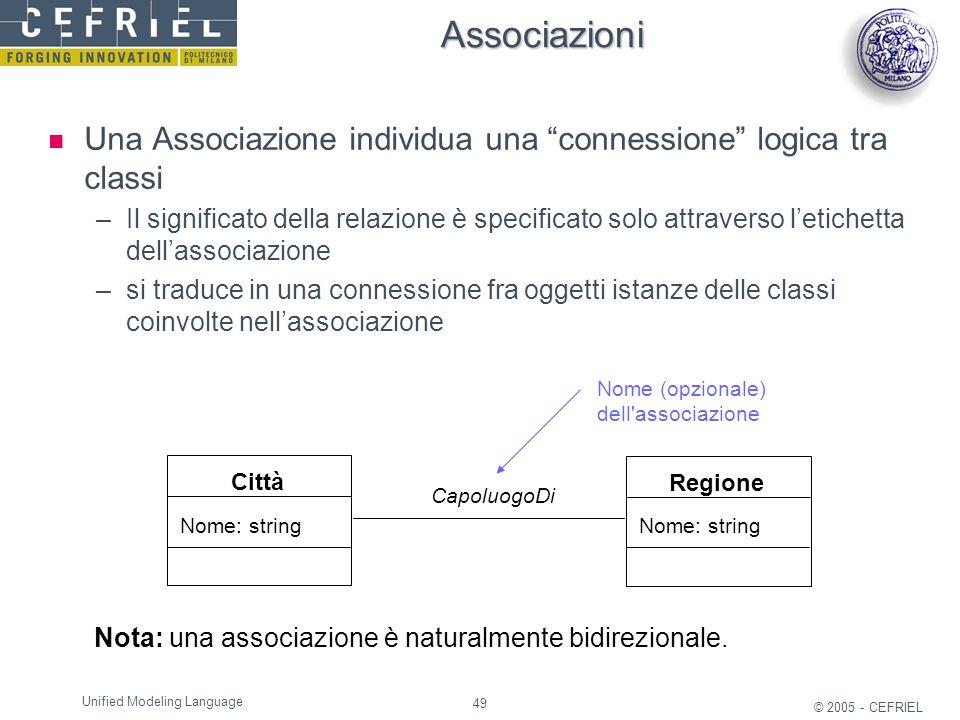 Associazioni Una Associazione individua una connessione logica tra classi.