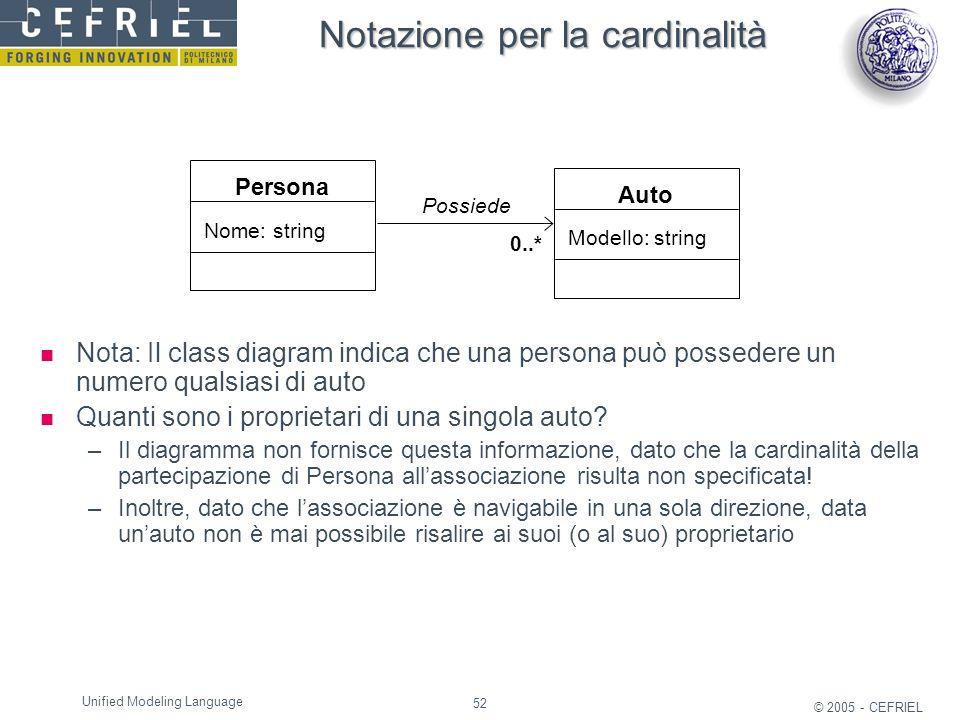 Notazione per la cardinalità