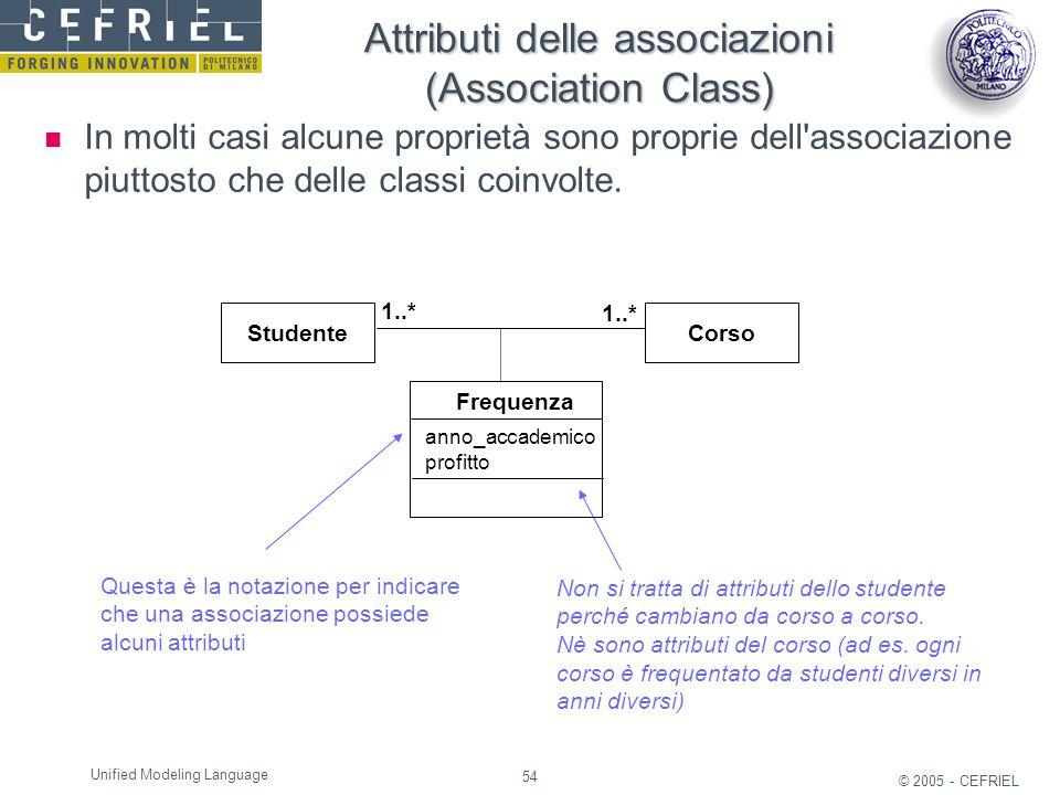 Attributi delle associazioni (Association Class)
