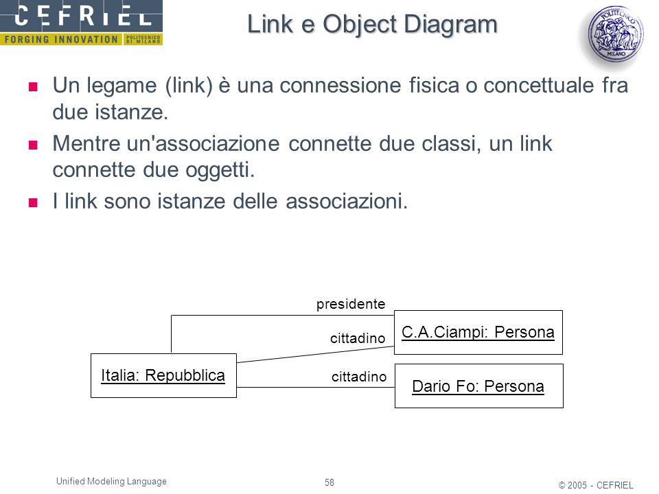 Link e Object Diagram Un legame (link) è una connessione fisica o concettuale fra due istanze.