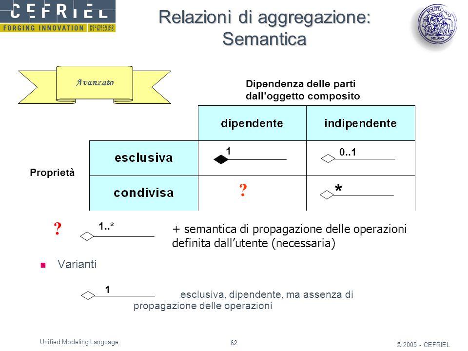 Relazioni di aggregazione: Semantica