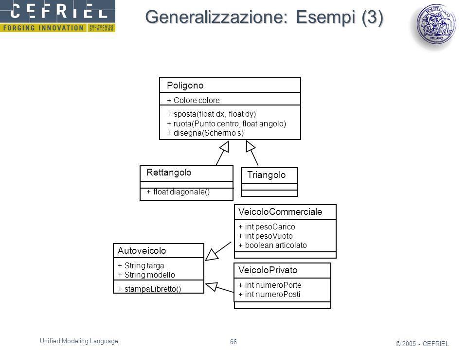 Generalizzazione: Esempi (3)
