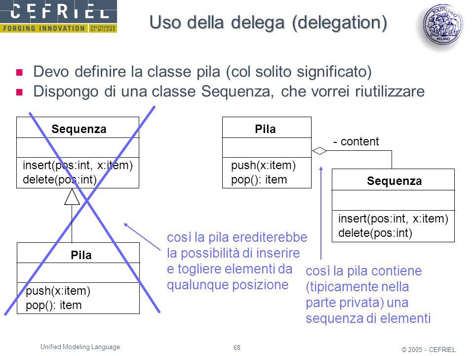 Uso della delega (delegation)