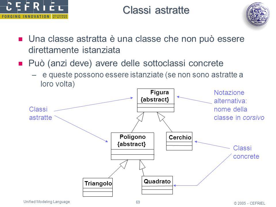 Classi astratte Una classe astratta è una classe che non può essere direttamente istanziata. Può (anzi deve) avere delle sottoclassi concrete.