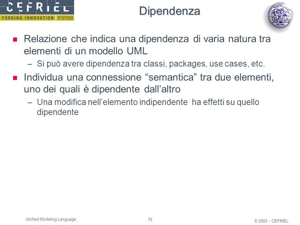 Dipendenza Relazione che indica una dipendenza di varia natura tra elementi di un modello UML.