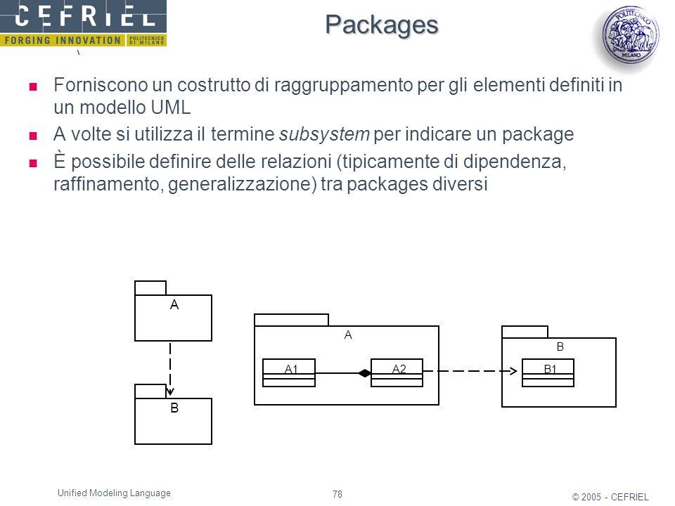 Packages Forniscono un costrutto di raggruppamento per gli elementi definiti in un modello UML.