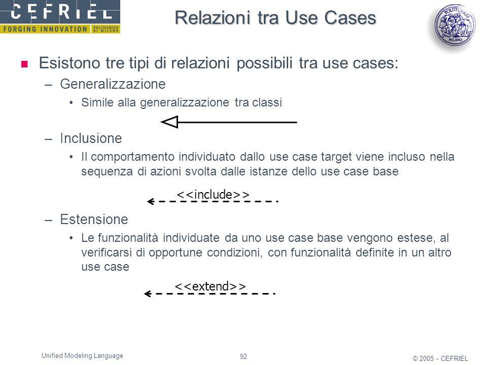Relazioni tra Use Cases