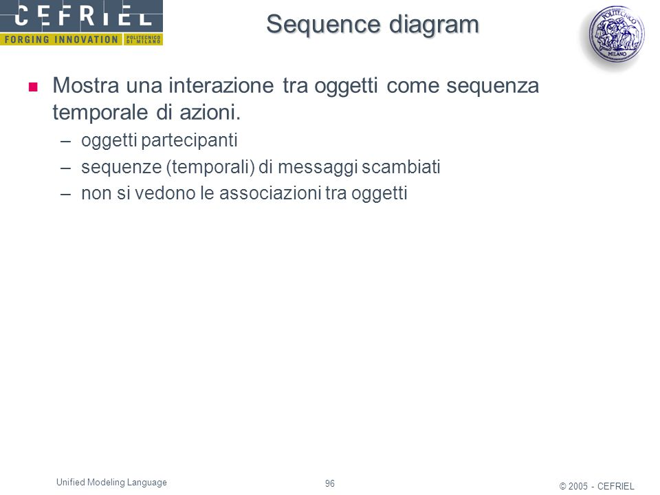 Sequence diagram Mostra una interazione tra oggetti come sequenza temporale di azioni. oggetti partecipanti.