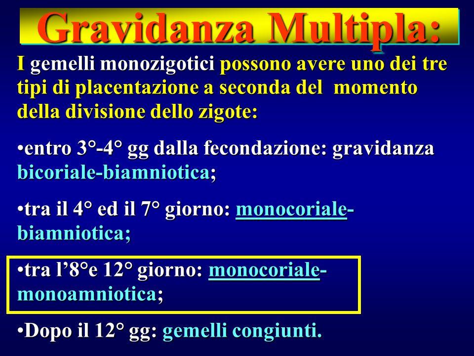 Gravidanza Multipla:I gemelli monozigotici possono avere uno dei tre tipi di placentazione a seconda del momento della divisione dello zigote: