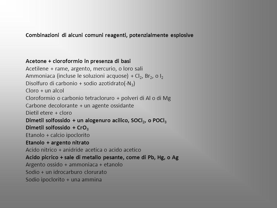 Combinazioni di alcuni comuni reagenti, potenzialmente esplosive