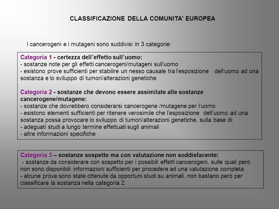 CLASSIFICAZIONE DELLA COMUNITA' EUROPEA