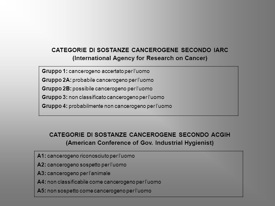 CATEGORIE DI SOSTANZE CANCEROGENE SECONDO IARC
