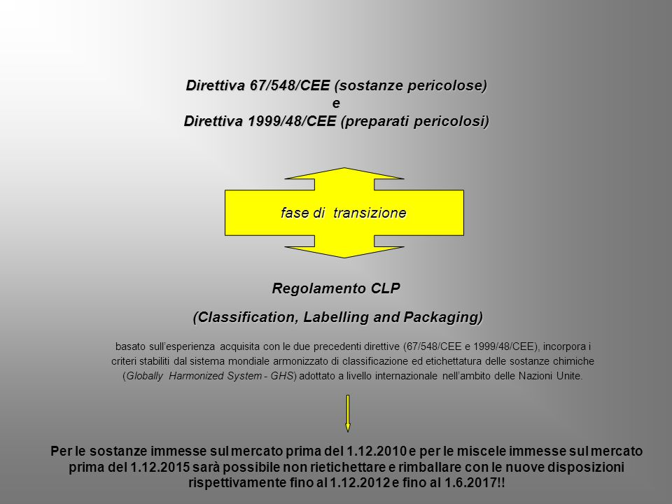 Direttiva 67/548/CEE (sostanze pericolose) e