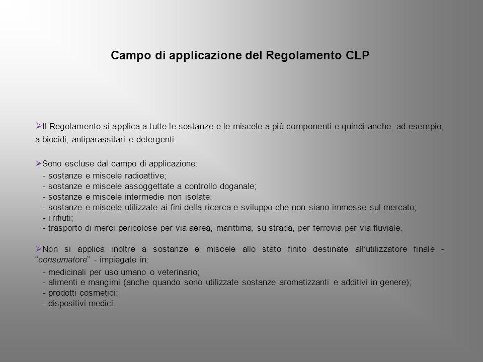 Campo di applicazione del Regolamento CLP