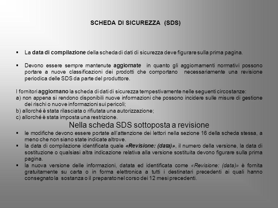 SCHEDA DI SICUREZZA (SDS)