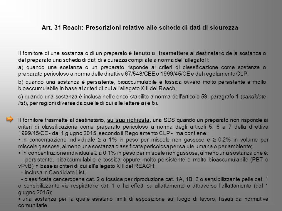 Art. 31 Reach: Prescrizioni relative alle schede di dati di sicurezza