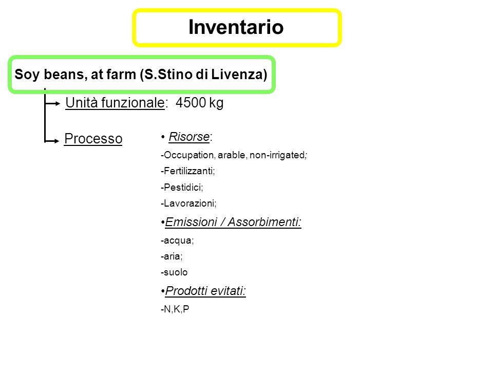 Inventario Soy beans, at farm (S.Stino di Livenza)