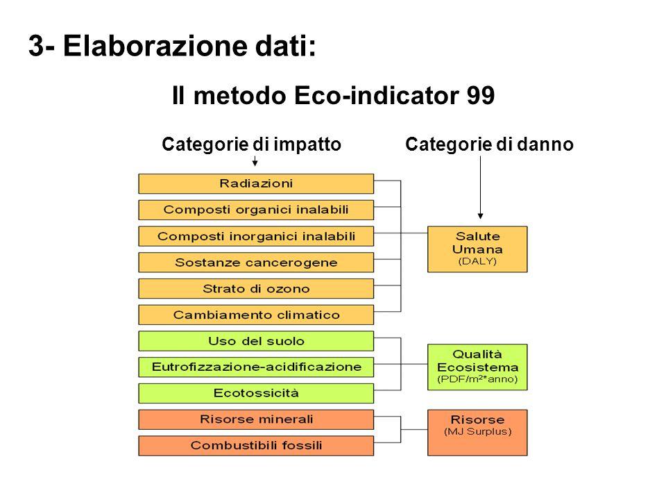 3- Elaborazione dati: Il metodo Eco-indicator 99 Categorie di impatto