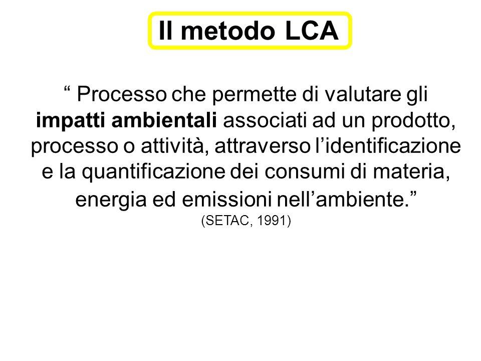 Il metodo LCA