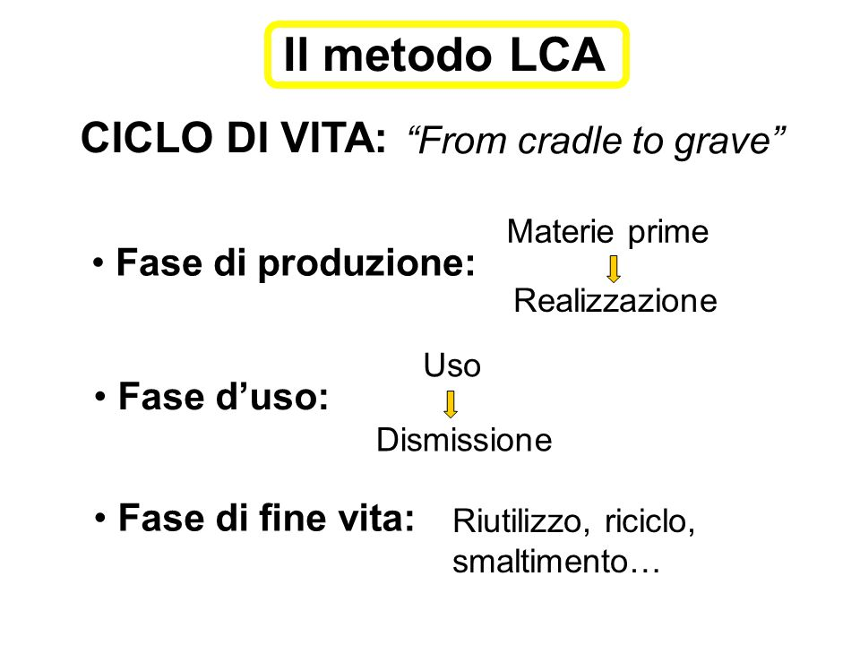 Il metodo LCA CICLO DI VITA: From cradle to grave