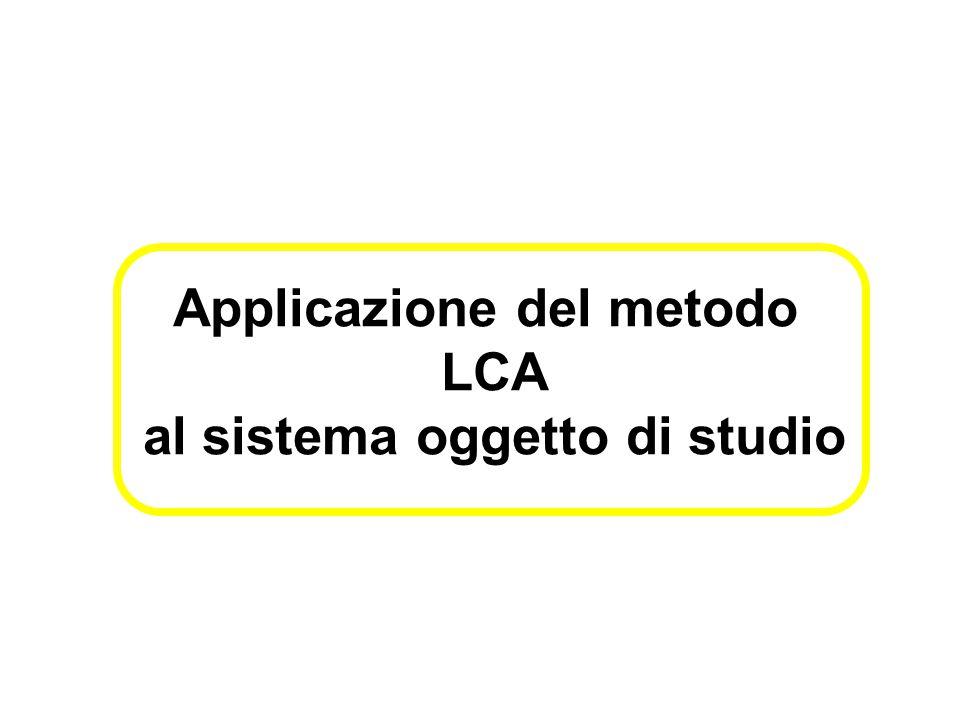 Applicazione del metodo al sistema oggetto di studio