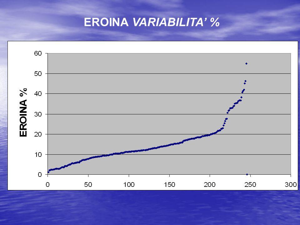 EROINA VARIABILITA' %