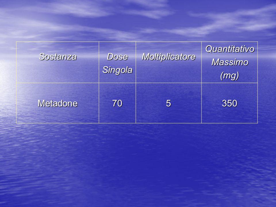 Sostanza Dose Singola Moltiplicatore Quantitativo Massimo (mg) Metadone 70 5 350