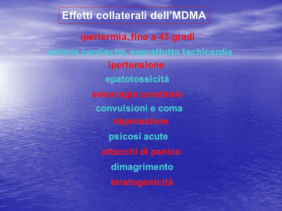 Effetti collaterali dell'MDMA