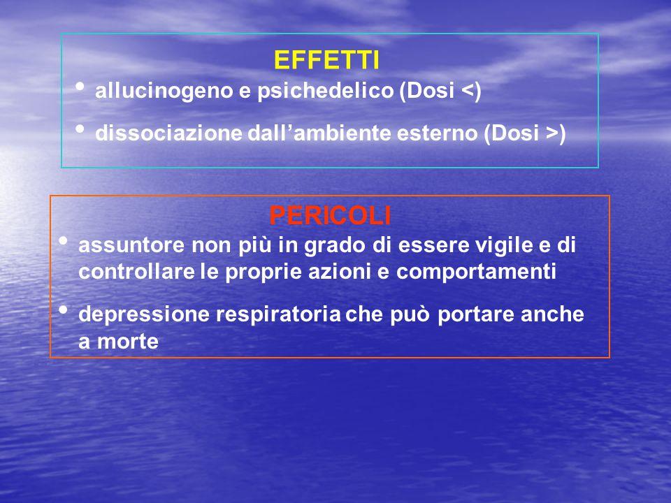 EFFETTI PERICOLI allucinogeno e psichedelico (Dosi <)