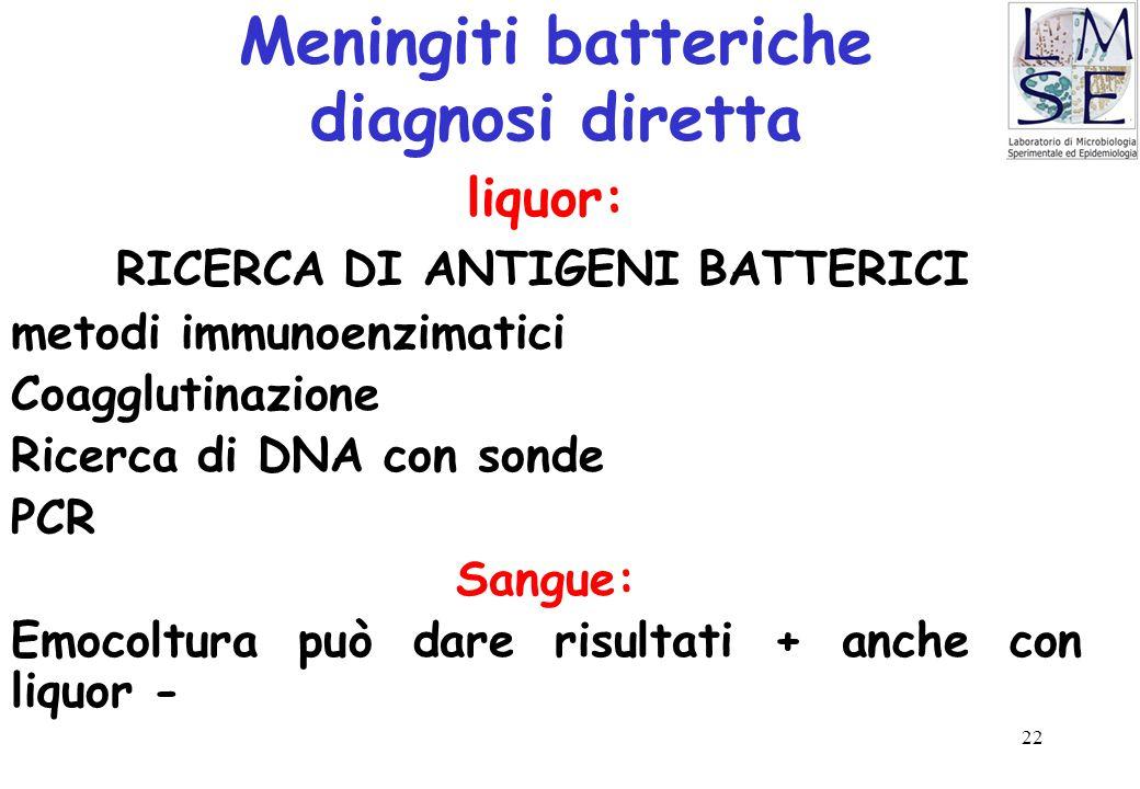 Meningiti batteriche diagnosi diretta